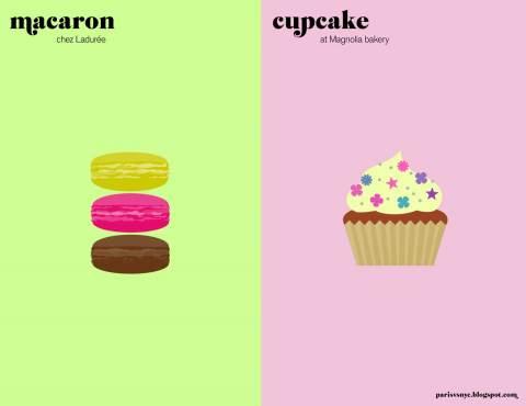 Paris Versus New York Macaron Versus Cupcake