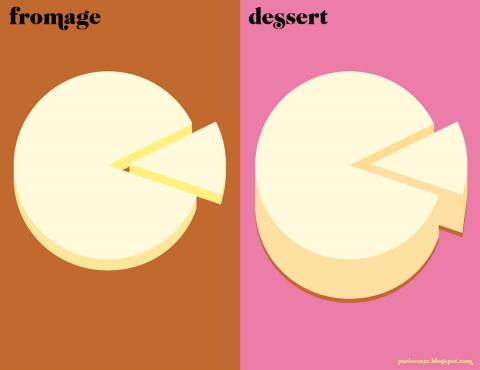 Paris Versus New YorkFromage Versus Dessert